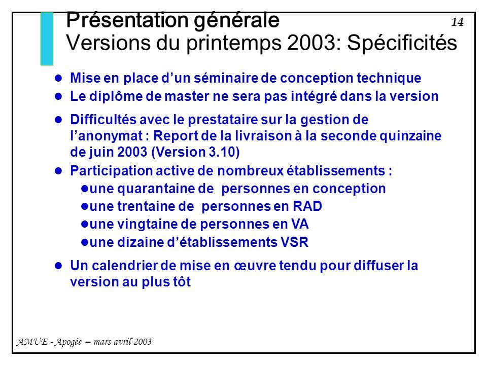 14 AMUE - Apogée – mars avril 2003 Présentation générale Versions du printemps 2003: Spécificités Mise en place dun séminaire de conception technique