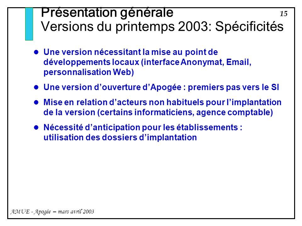 15 AMUE - Apogée – mars avril 2003 Présentation générale Versions du printemps 2003: Spécificités Une version nécessitant la mise au point de développ
