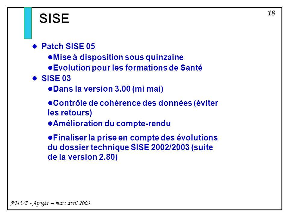 18 AMUE - Apogée – mars avril 2003 SISE Patch SISE 05 Mise à disposition sous quinzaine Evolution pour les formations de Santé SISE 03 Dans la version 3.00 (mi mai) Contrôle de cohérence des données (éviter les retours) Amélioration du compte-rendu Finaliser la prise en compte des évolutions du dossier technique SISE 2002/2003 (suite de la version 2.80)