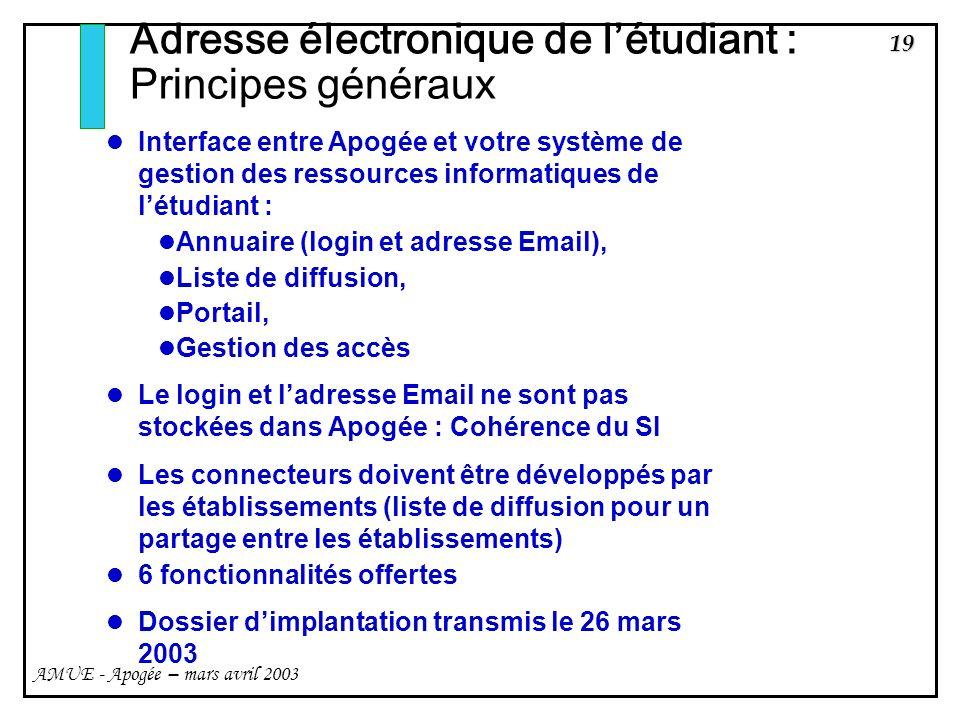 19 AMUE - Apogée – mars avril 2003 Adresse électronique de létudiant : Principes généraux Interface entre Apogée et votre système de gestion des resso