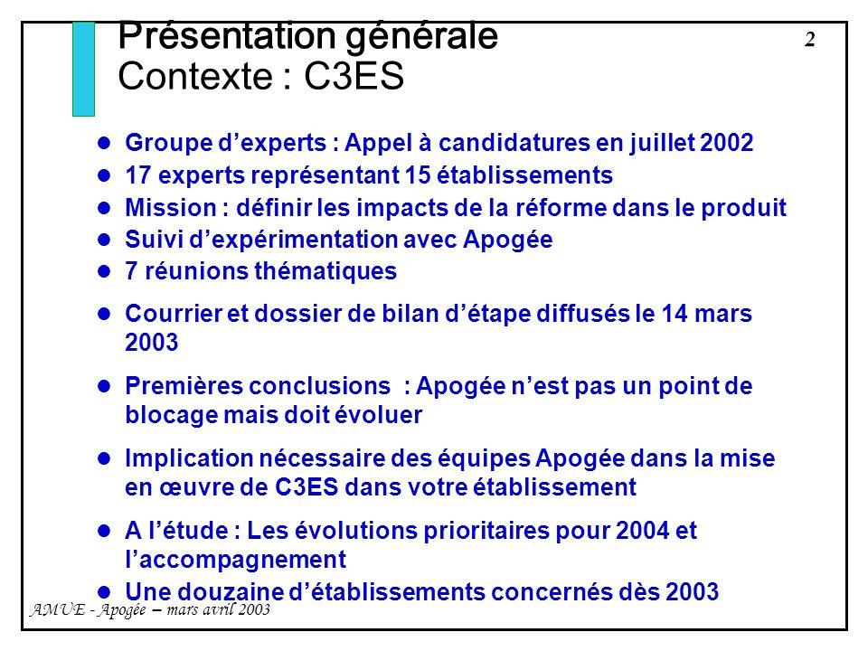 2 AMUE - Apogée – mars avril 2003 Présentation générale Contexte : C3ES Groupe dexperts : Appel à candidatures en juillet 2002 17 experts représentant
