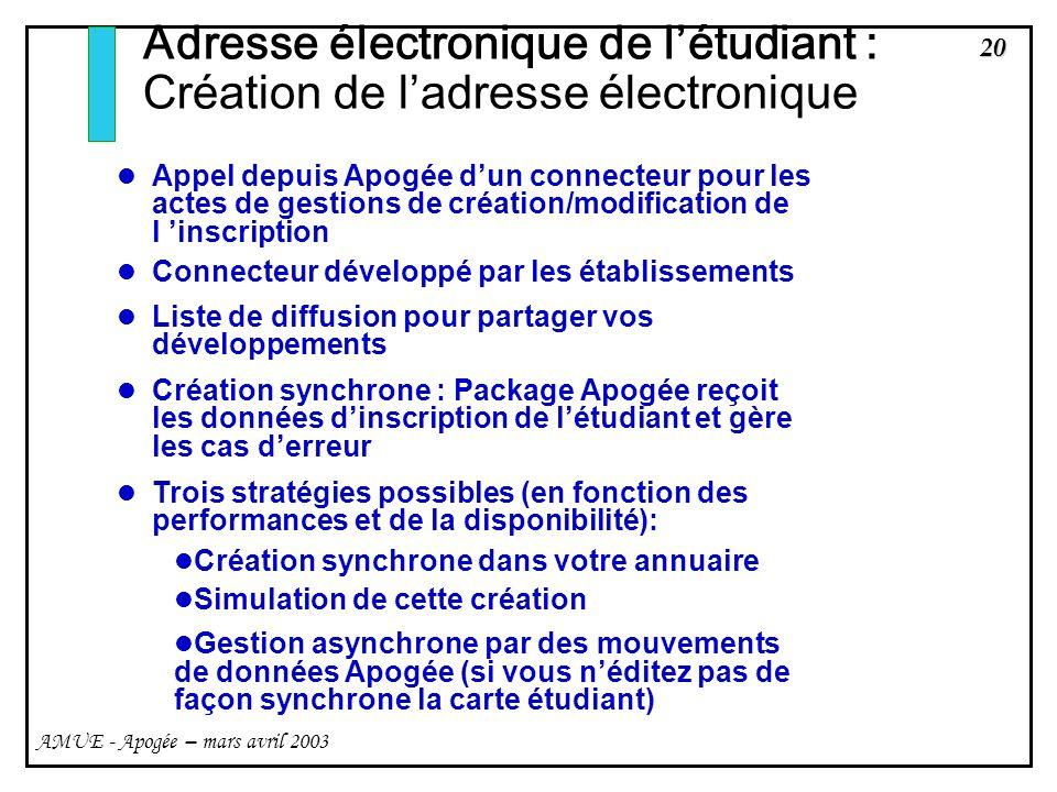 20 AMUE - Apogée – mars avril 2003 Adresse électronique de létudiant : Création de ladresse électronique Appel depuis Apogée dun connecteur pour les a