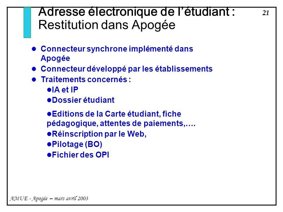 21 AMUE - Apogée – mars avril 2003 Adresse électronique de létudiant : Restitution dans Apogée Connecteur synchrone implémenté dans Apogée Connecteur