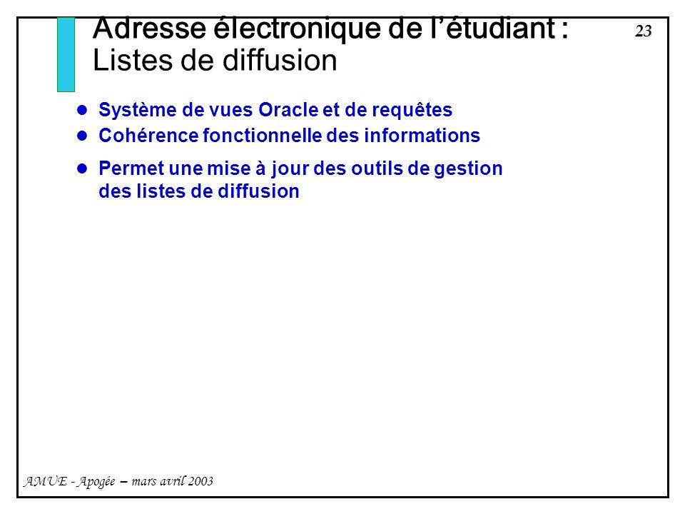 23 AMUE - Apogée – mars avril 2003 Adresse électronique de létudiant : Listes de diffusion Système de vues Oracle et de requêtes Cohérence fonctionnelle des informations Permet une mise à jour des outils de gestion des listes de diffusion