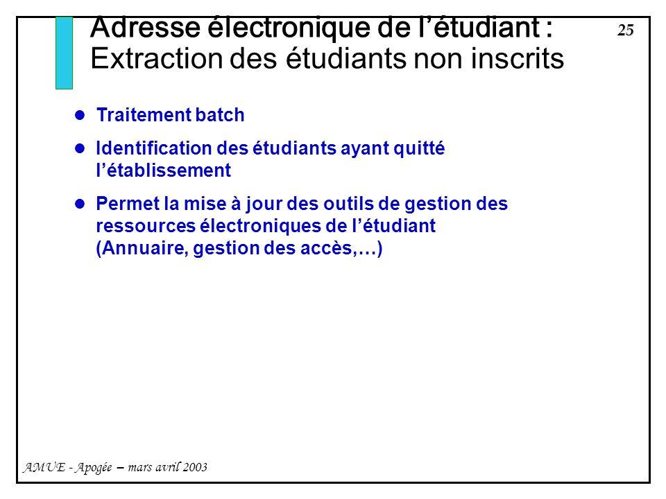 25 AMUE - Apogée – mars avril 2003 Adresse électronique de létudiant : Extraction des étudiants non inscrits Traitement batch Identification des étudi