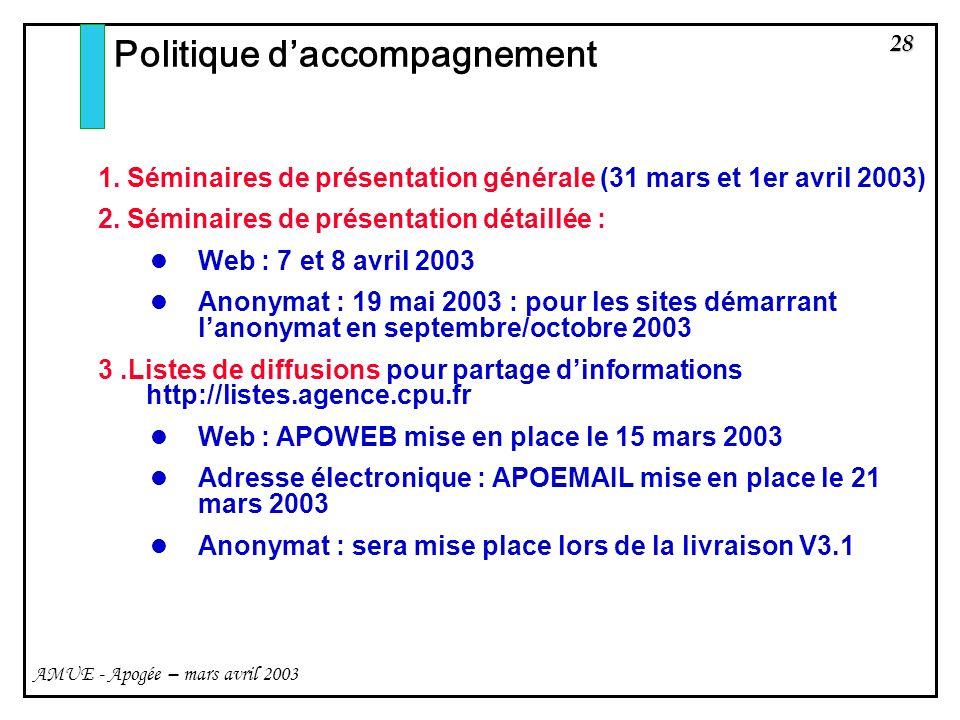 28 AMUE - Apogée – mars avril 2003 Politique daccompagnement 1. Séminaires de présentation générale (31 mars et 1er avril 2003) 2. Séminaires de prése