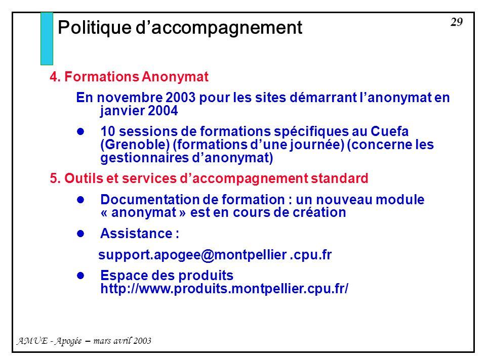 29 AMUE - Apogée – mars avril 2003 Politique daccompagnement 4. Formations Anonymat En novembre 2003 pour les sites démarrant lanonymat en janvier 200