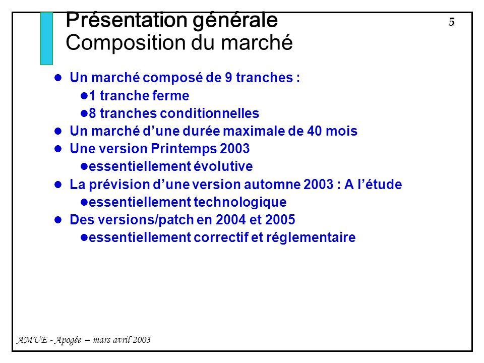 5 AMUE - Apogée – mars avril 2003 Présentation générale Composition du marché Un marché composé de 9 tranches : 1 tranche ferme 8 tranches conditionne