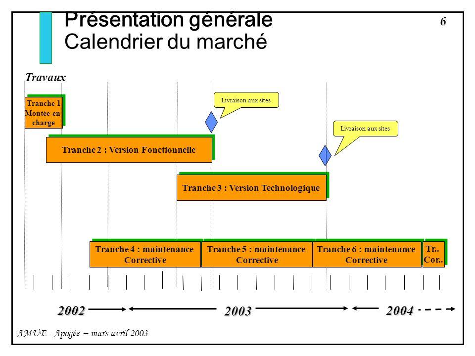 6 AMUE - Apogée – mars avril 2003 Présentation générale Calendrier du marché Travaux Tranche 1 Montée en charge Tranche 1 Montée en charge 2002 Tranch