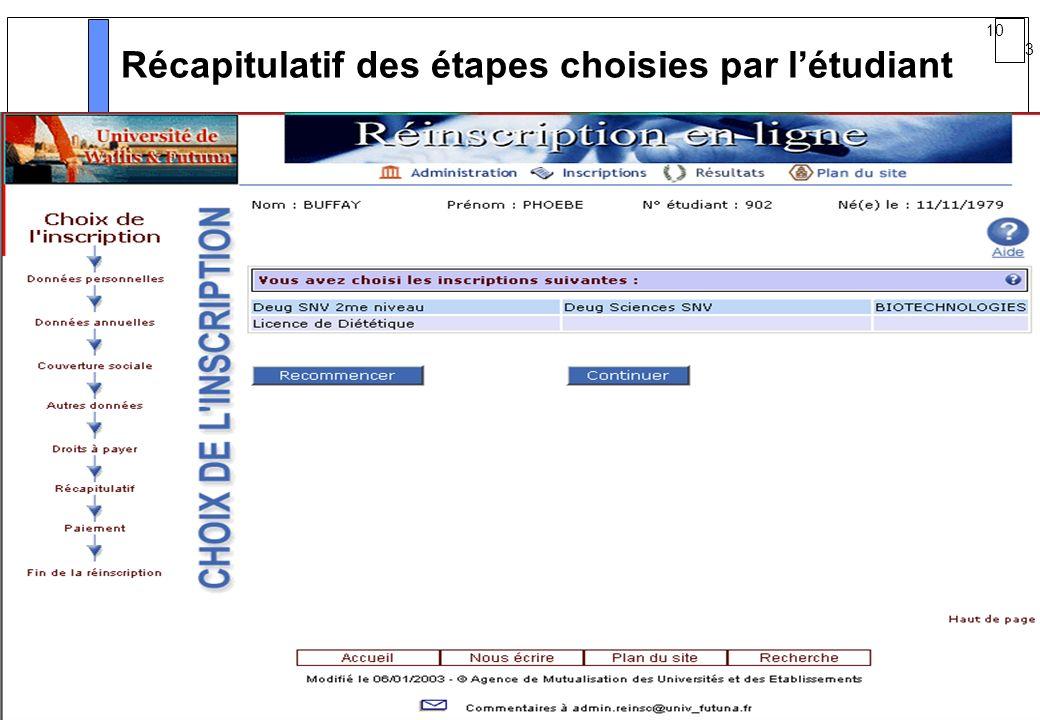 10 3 AMUE mars 2004 : Séminaire détaillé présentation Web Récapitulatif des étapes choisies par létudiant
