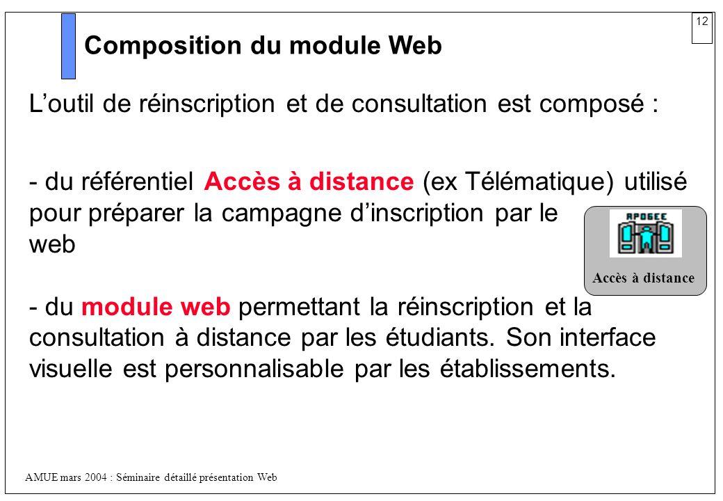 12 AMUE mars 2004 : Séminaire détaillé présentation Web Composition du module Web Loutil de réinscription et de consultation est composé : - du référe