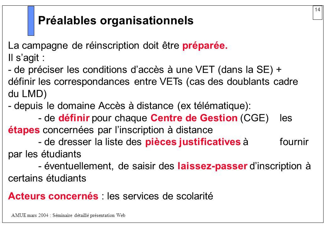 14 AMUE mars 2004 : Séminaire détaillé présentation Web Préalables organisationnels La campagne de réinscription doit être préparée. Il sagit : - de p