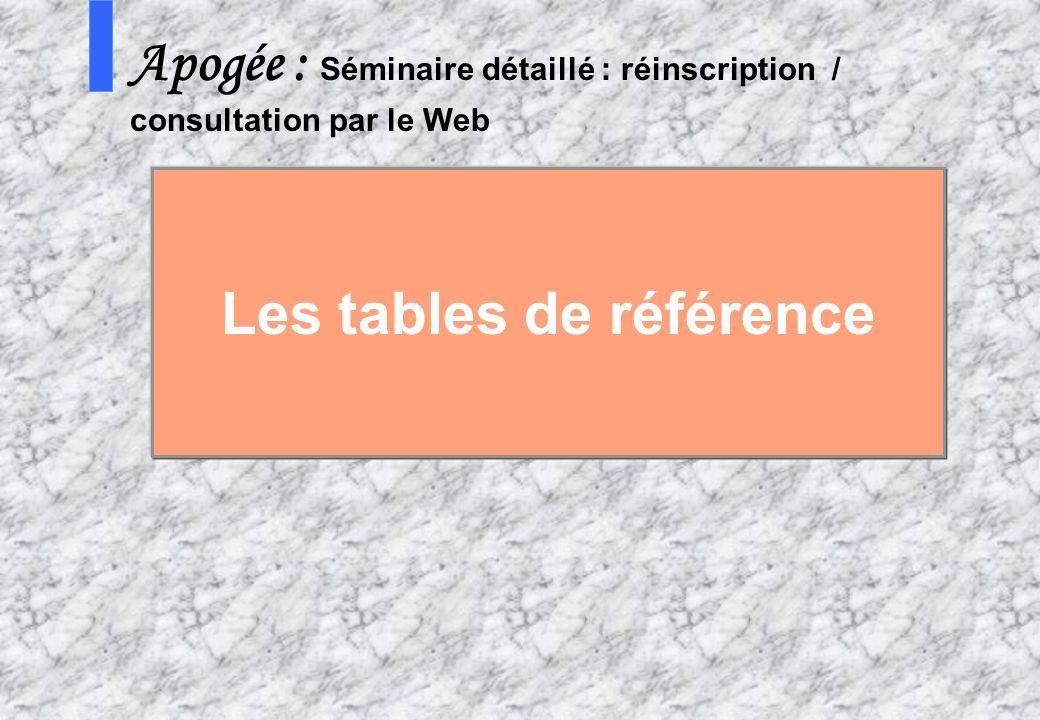 18 AMUE mars 2004 : Séminaire détaillé présentation Web S Apogée : Séminaire détaillé : réinscription / consultation par le Web Les tables de référenc