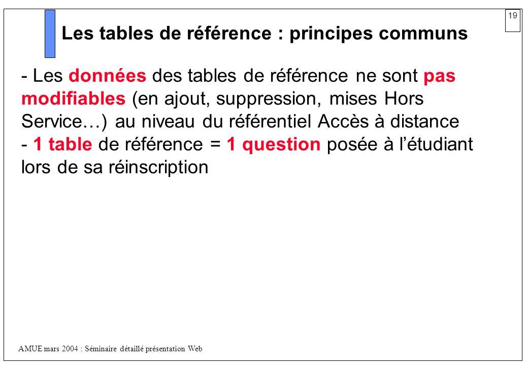 19 AMUE mars 2004 : Séminaire détaillé présentation Web Les tables de référence : principes communs - Les données des tables de référence ne sont pas