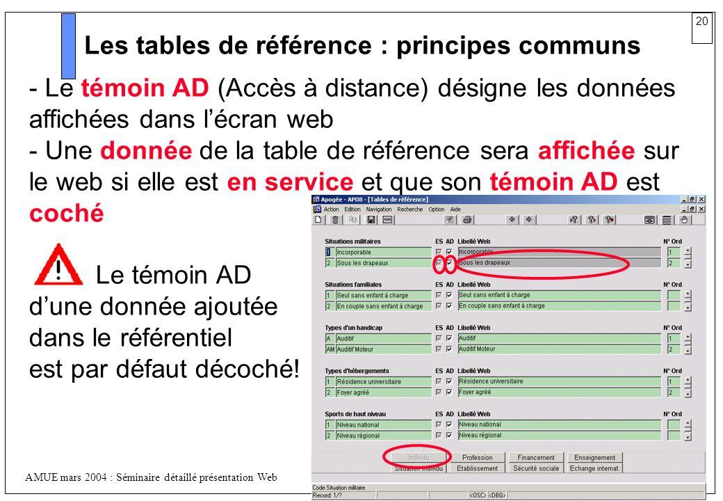 20 AMUE mars 2004 : Séminaire détaillé présentation Web Les tables de référence : principes communs - Le témoin AD (Accès à distance) désigne les donn