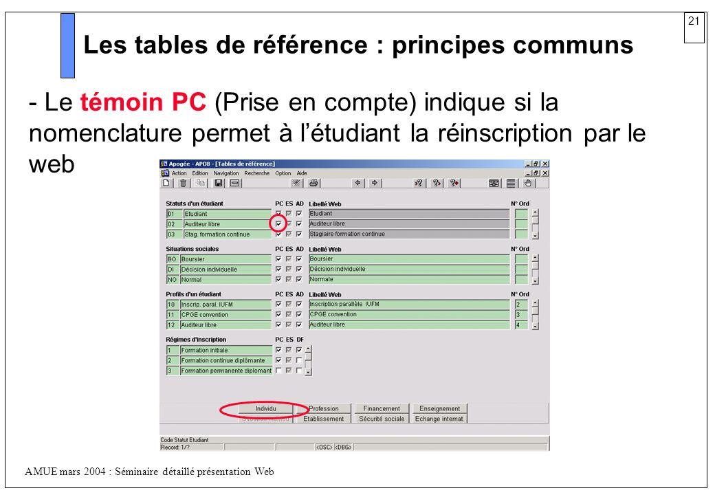 21 AMUE mars 2004 : Séminaire détaillé présentation Web Les tables de référence : principes communs - Le témoin PC (Prise en compte) indique si la nom