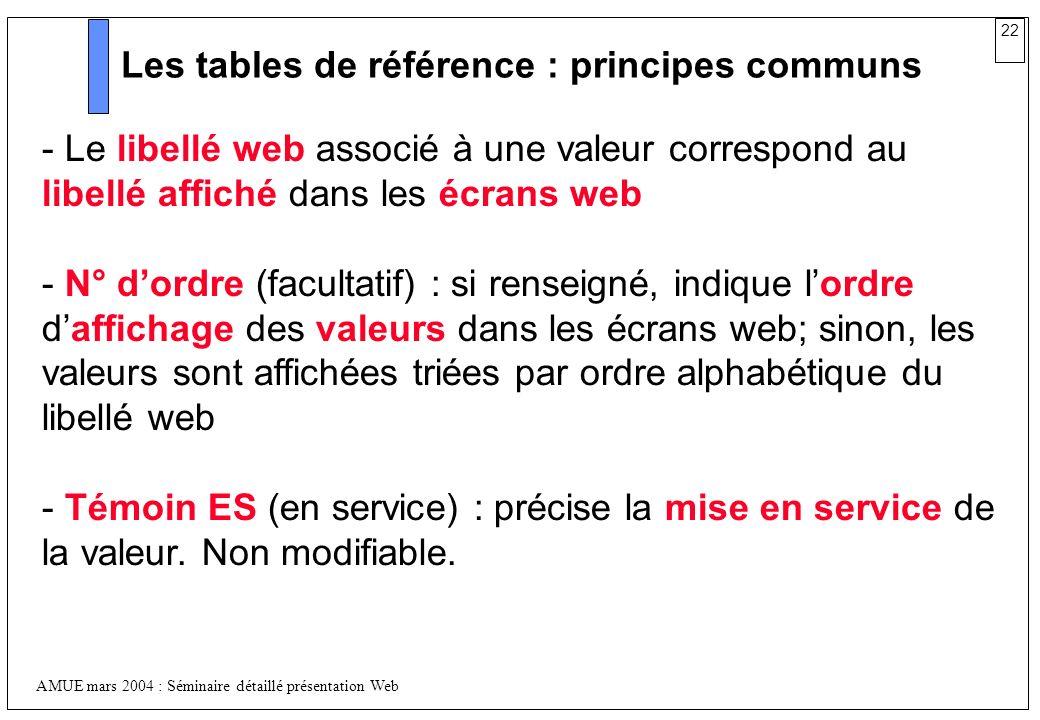 22 AMUE mars 2004 : Séminaire détaillé présentation Web Les tables de référence : principes communs - Le libellé web associé à une valeur correspond a