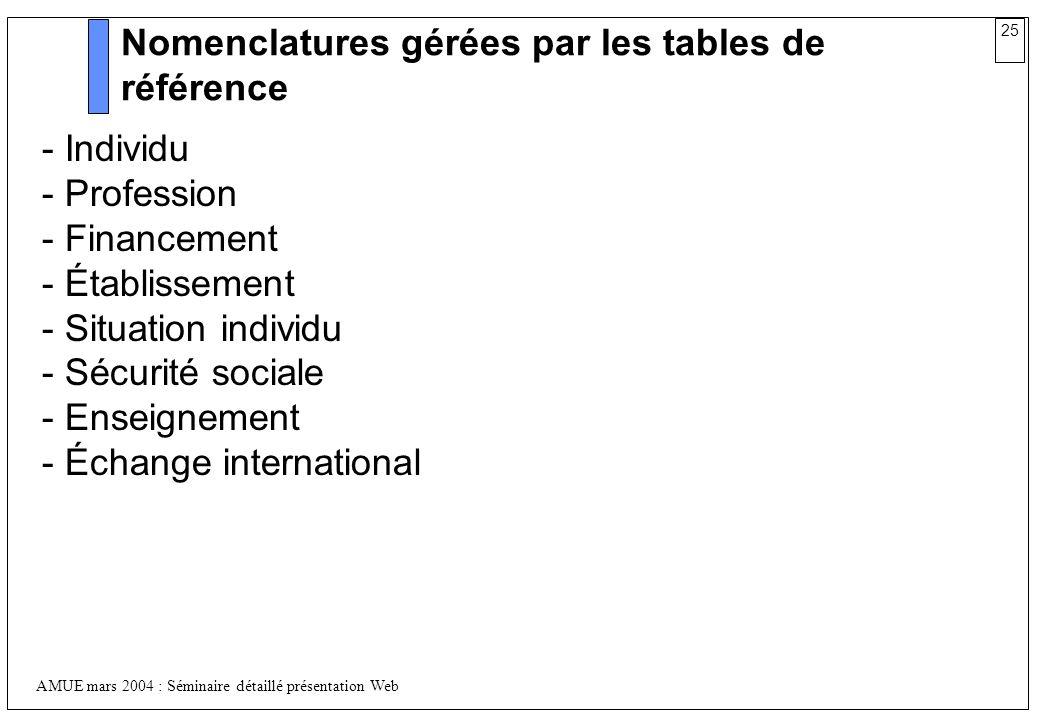 25 AMUE mars 2004 : Séminaire détaillé présentation Web Nomenclatures gérées par les tables de référence - Individu - Profession - Financement - Établ