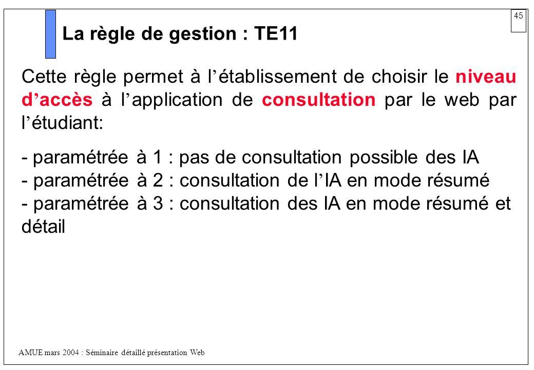 45 AMUE mars 2004 : Séminaire détaillé présentation Web La règle de gestion : TE11 Cette règle permet à l établissement de choisir le niveau d accès à