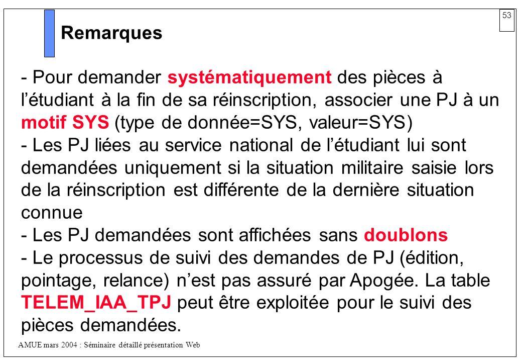 53 AMUE mars 2004 : Séminaire détaillé présentation Web Remarques - Pour demander systématiquement des pièces à létudiant à la fin de sa réinscription