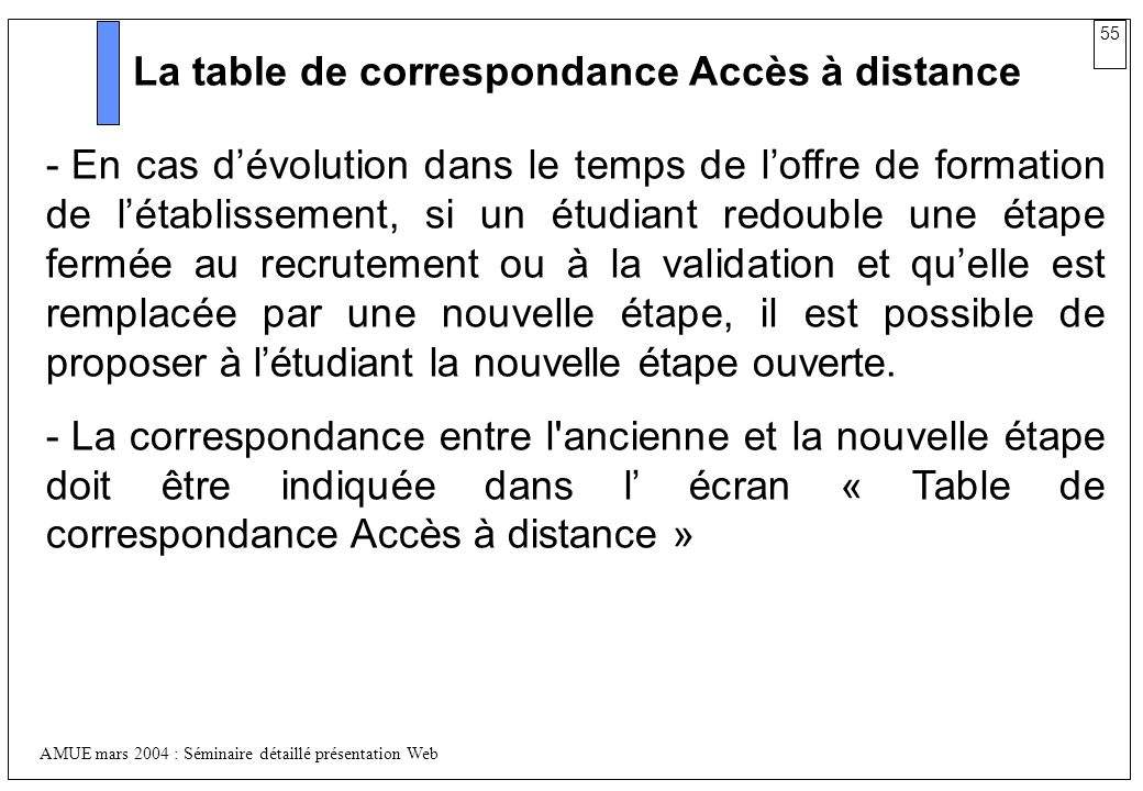 55 AMUE mars 2004 : Séminaire détaillé présentation Web La table de correspondance Accès à distance - En cas dévolution dans le temps de loffre de for
