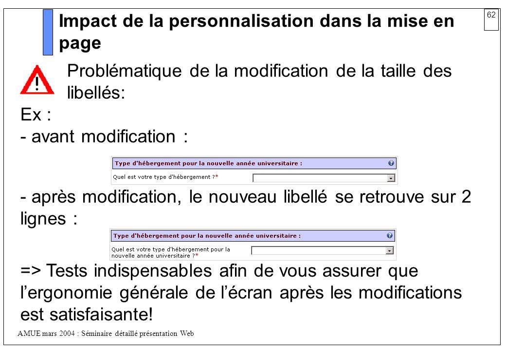 62 AMUE mars 2004 : Séminaire détaillé présentation Web Impact de la personnalisation dans la mise en page Problématique de la modification de la tail