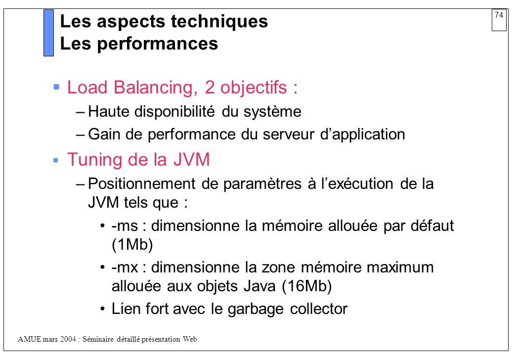 74 AMUE mars 2004 : Séminaire détaillé présentation Web Les aspects techniques Les performances Load Balancing, 2 objectifs : –Haute disponibilité du