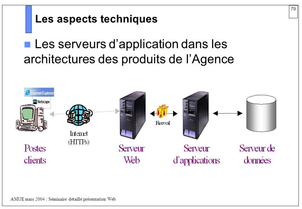 79 AMUE mars 2004 : Séminaire détaillé présentation Web Les aspects techniques Les serveurs dapplication dans les architectures des produits de lAgenc