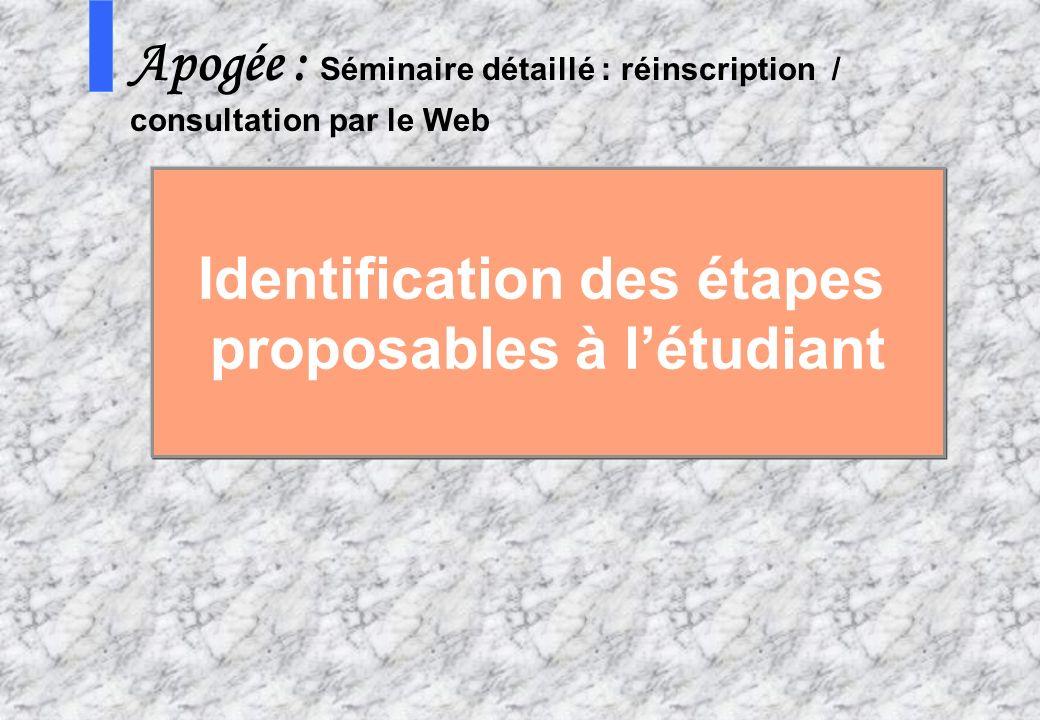 93 AMUE mars 2004 : Séminaire détaillé présentation Web S Apogée : Séminaire détaillé : réinscription / consultation par le Web Identification des éta