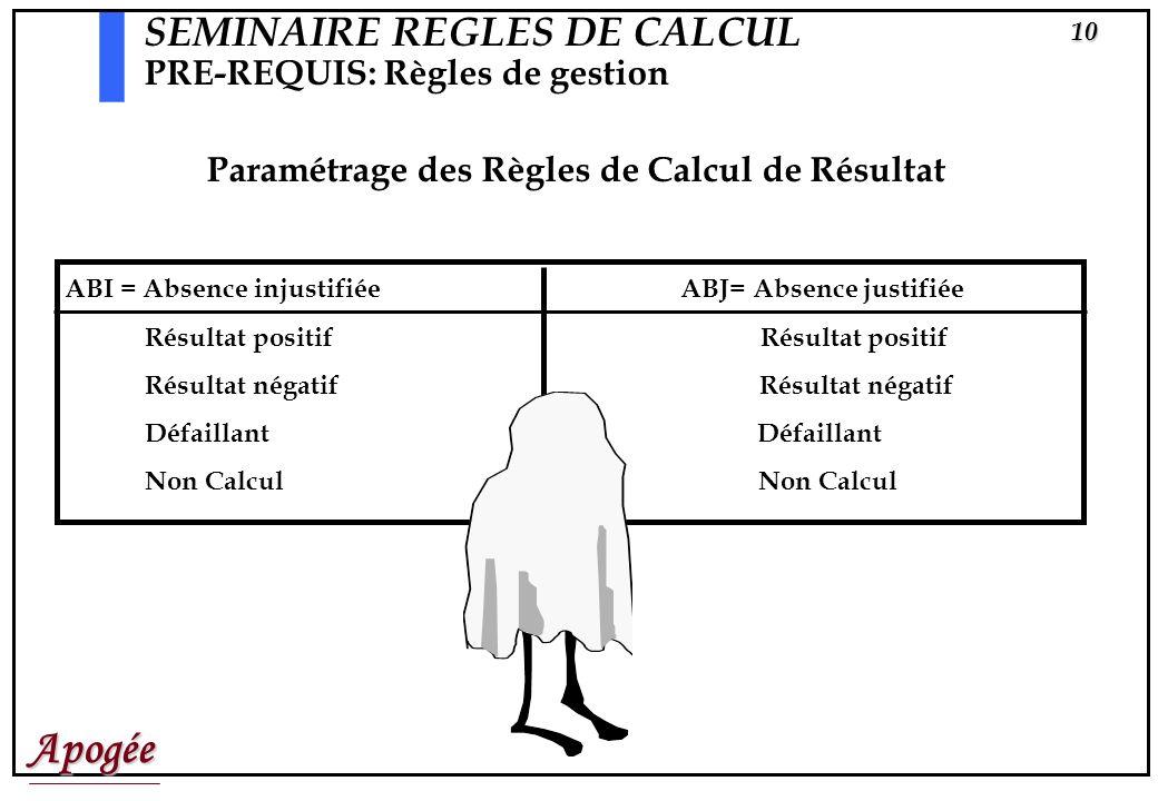 Apogée9 SEMINAIRE REGLES DE CALCUL PRE-REQUIS: Règles de gestion ABI = Absence injustifiée ABJ= Absence justifiée Note Cons. ou Capit. Note 0 Note 0 U