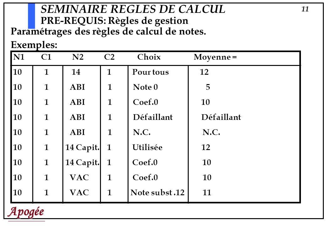 Apogée10 SEMINAIRE REGLES DE CALCUL PRE-REQUIS: Règles de gestion ABI = Absence injustifiée ABJ= Absence justifiée Résultat positif Résultat positif R