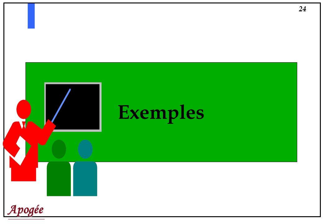Apogée23 SEMINAIRE REGLES DE CALCUL OBJETS MANIPULES La règle de calcul de Résultat dun élément XYZ N° Type Code Nb Même........ N ou R Coef Seuil Par