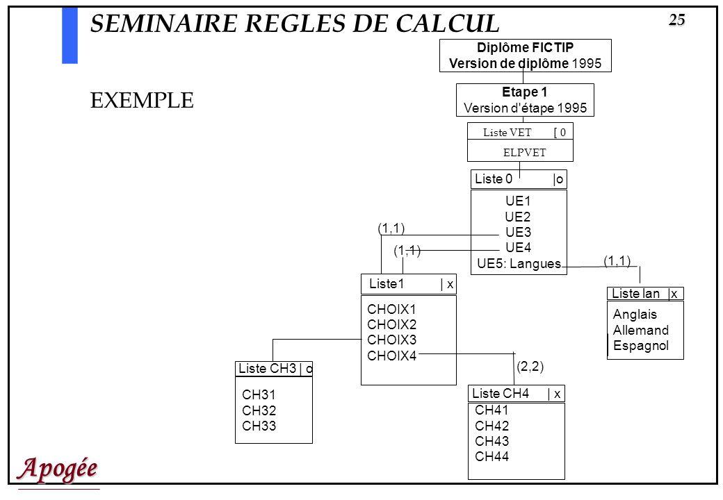 Apogée24 Exemples