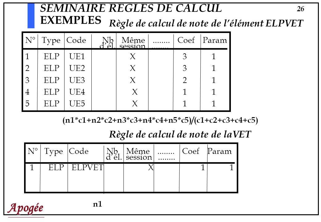Apogée25 Diplôme FICTIP Version de diplôme 1995 Etape 1 Version d'étape 1995 Liste1 | x CHOIX1 CHOIX2 CHOIX3 CHOIX4 Liste CH3 | o CH31 CH32 CH33 Liste