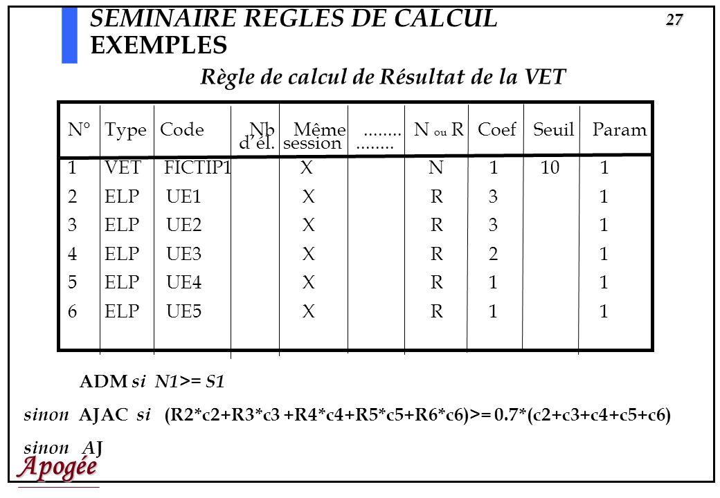 Apogée26 Règle de calcul de note de laVET N° Type Code Nb Même........ Coef Param dél. session........ 1 ELP ELPVET X 1 1 SEMINAIRE REGLES DE CALCUL E