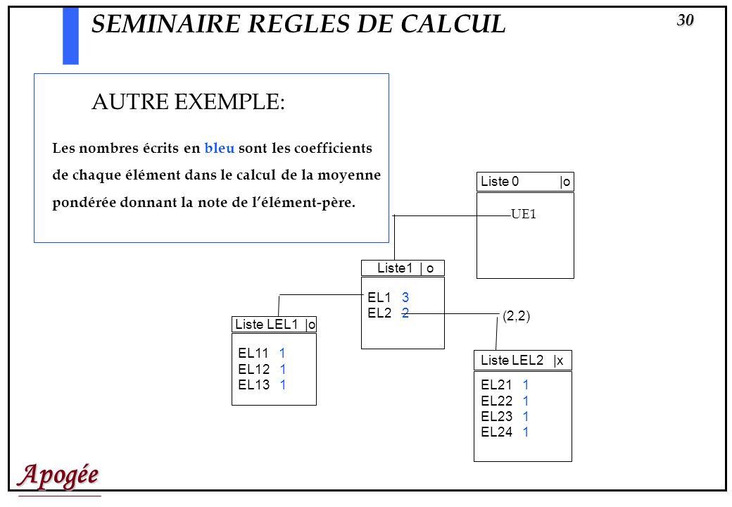 Apogée29 SEMINAIRE REGLES DE CALCUL EXEMPLES La Règle de calcul de note de CHOIX4 peut sécrire N° Type Code Nb Même........ Coef Param dél. session...