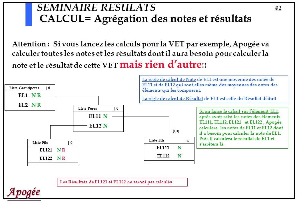 Apogée41 SEMINAIRE RESULATS CALCUL= Agrégation des notes et résultats Lorsquon lance un calcul sur un élément par exemple, Apogée détermine les objets