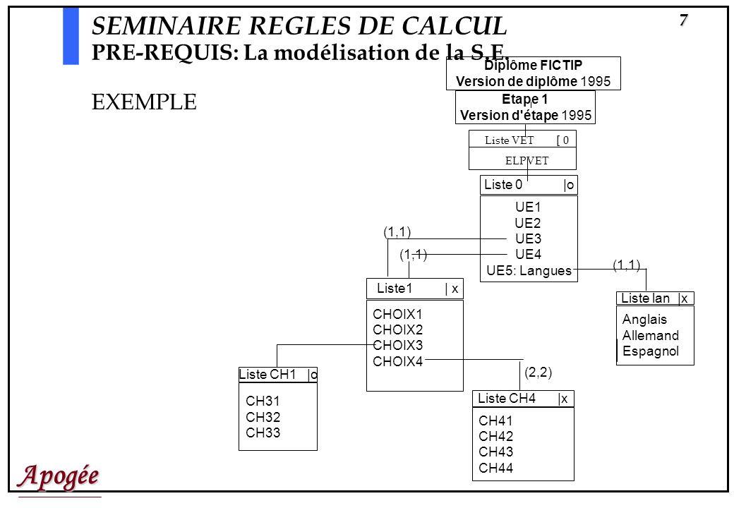 Apogée7 Liste VET [ 0 ELPVET Diplôme FICTIP Version de diplôme 1995 Etape 1 Version d étape 1995 Liste1 | x CHOIX1 CHOIX2 CHOIX3 CHOIX4 Liste CH1 |o CH31 CH32 CH33 Liste lan |x Anglais Allemand Espagnol Liste CH4 |x CH41 CH42 CH43 CH44 SEMINAIRE REGLES DE CALCUL PRE-REQUIS: La modélisation de la S.E.