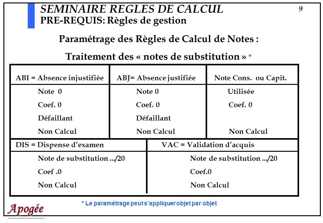 Apogée9 SEMINAIRE REGLES DE CALCUL PRE-REQUIS: Règles de gestion ABI = Absence injustifiée ABJ= Absence justifiée Note Cons.