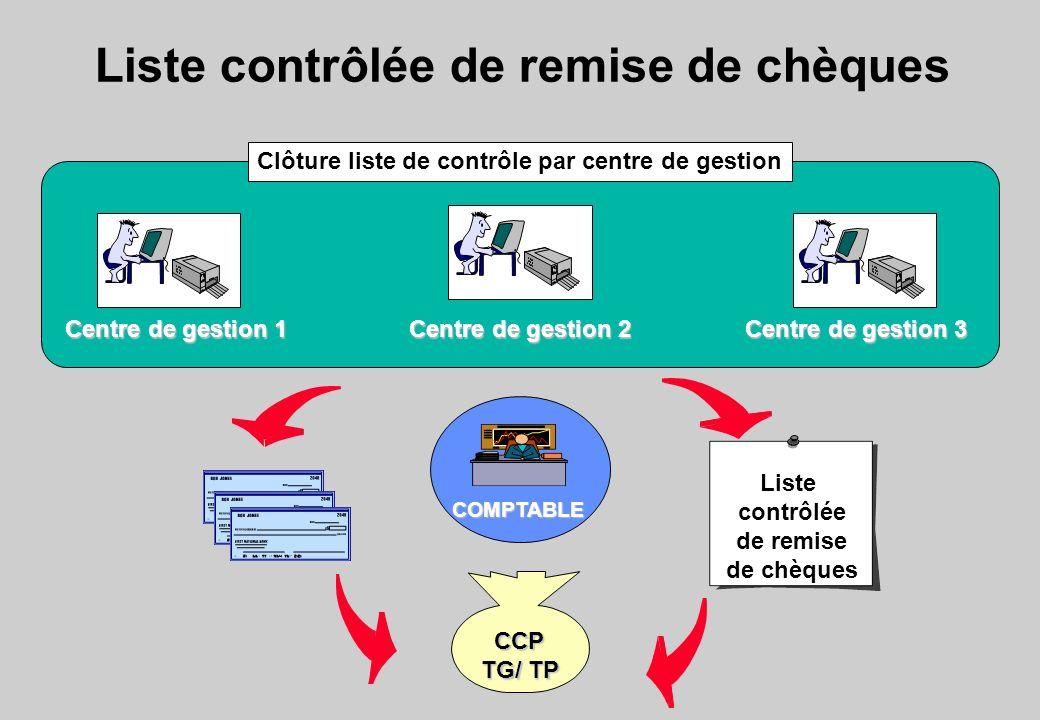 Liste contrôlée de remise de chèques COMPTABLE Liste contrôlée de remise de chèques CCP TG/ TP Centre de gestion 1 Centre de gestion 2 Centre de gesti