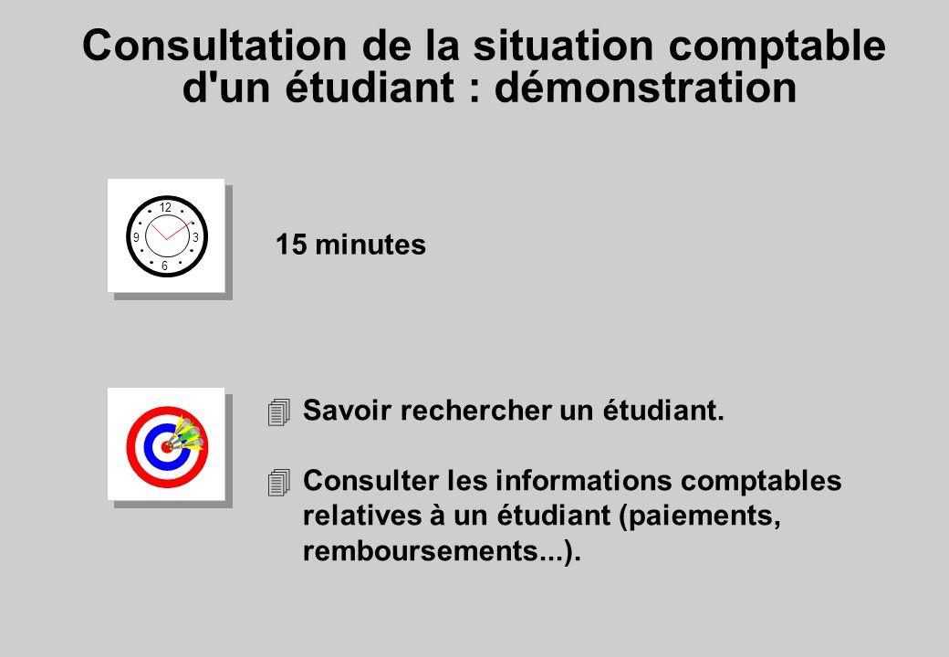 Consultation de la situation comptable d'un étudiant : démonstration 12 6 3 9 15 minutes 4Savoir rechercher un étudiant. 4Consulter les informations c