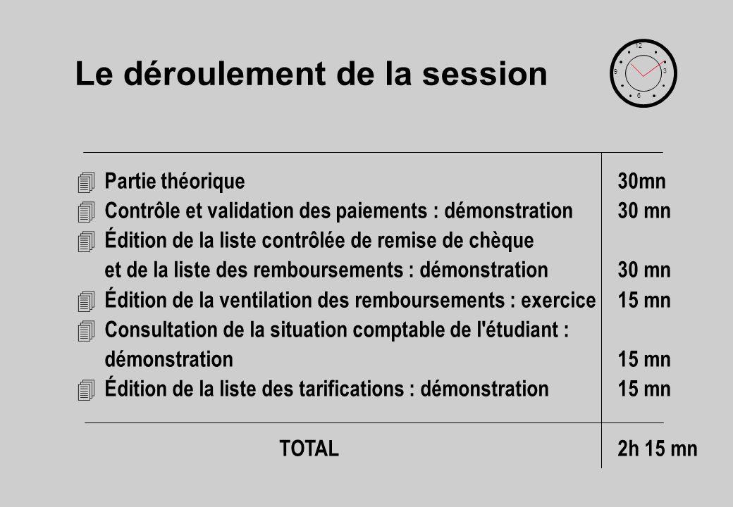 Le déroulement de la session 4 Partie théorique30mn 4 Contrôle et validation des paiements : démonstration30 mn 4 Édition de la liste contrôlée de rem