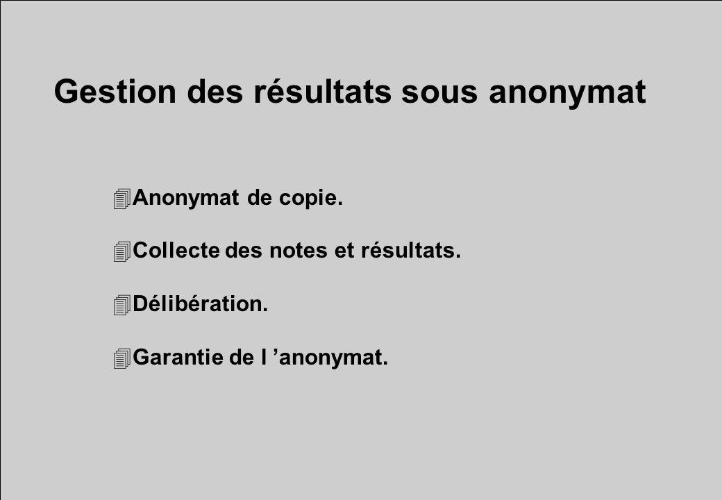 4Anonymat de copie. 4Collecte des notes et résultats. 4Délibération. 4Garantie de l anonymat. Gestion des résultats sous anonymat