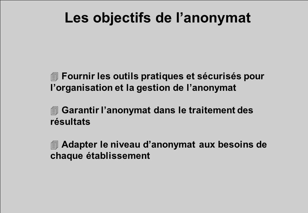 4 Fournir les outils pratiques et sécurisés pour lorganisation et la gestion de lanonymat 4 Garantir lanonymat dans le traitement des résultats 4 Adap