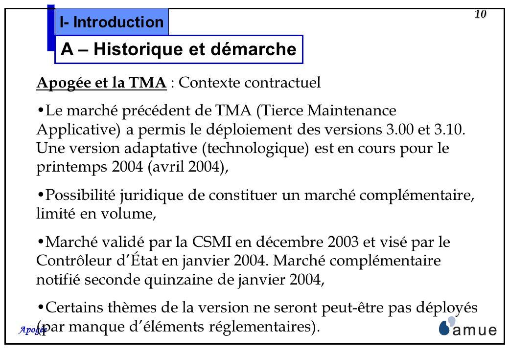 9 Apogée Stratégie Agence (3/3) : Plan de communication 2004 Janvier 2004 : Lettre de lancement des travaux accompagnée dune description du périmètre