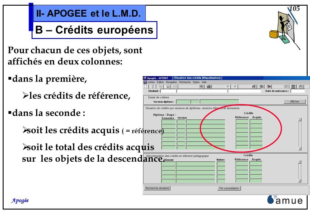 104 Apogée II- APOGEE et le L.M.D. B – Crédits européens Après saisie, pour un étudiant, dune VDI critère, Apogée affiche dans le premier cadre les ob