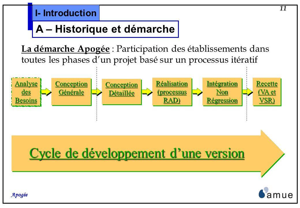 10 Apogée Apogée et la TMA : Contexte contractuel Le marché précédent de TMA (Tierce Maintenance Applicative) a permis le déploiement des versions 3.0