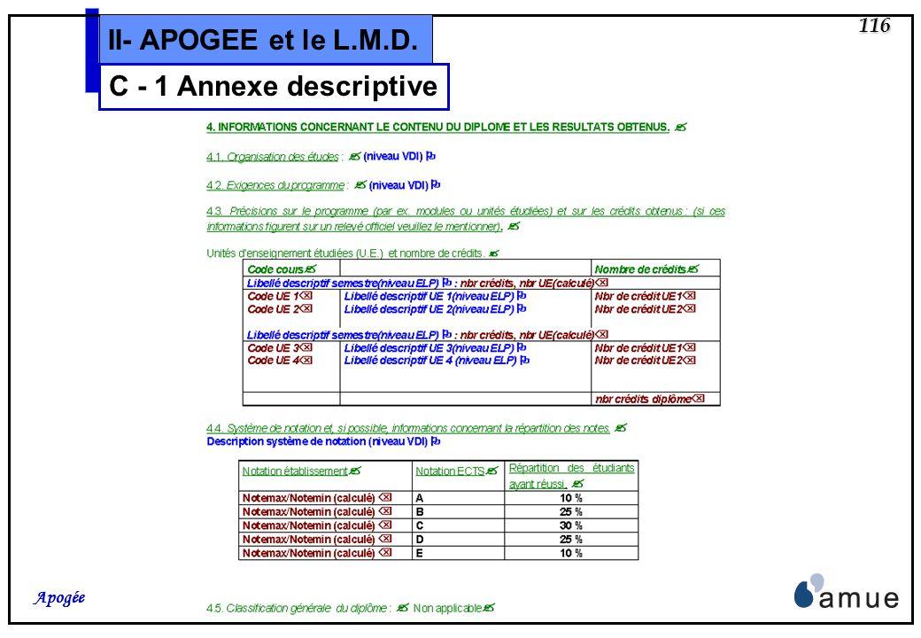 115 Apogée II- APOGEE et le L.M.D. 3. RENSEIGNEMENTS CONCERNANT LE NIVEAU DU Diplôme 3.1. Niveau du diplôme : (niveau VDI) 3.2. Durée officielle du pr