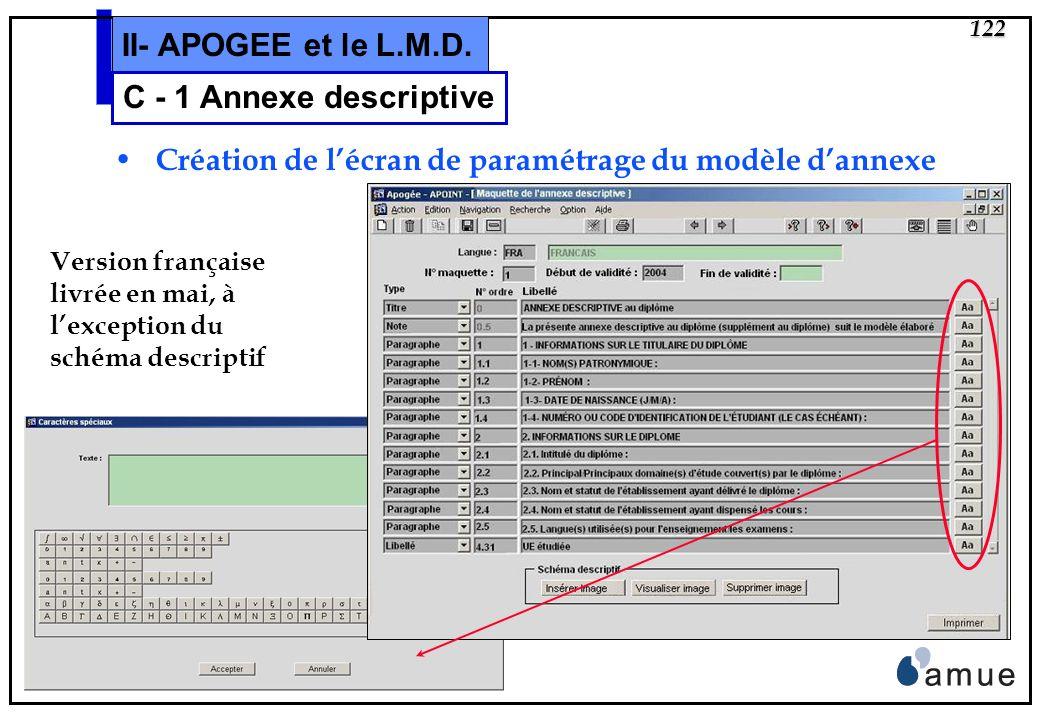 121 Apogée II- APOGEE et le L.M.D. Création de lécran de paramétrage des langues C - 1 Annexe descriptive Une nouvelle variable applicative désignera