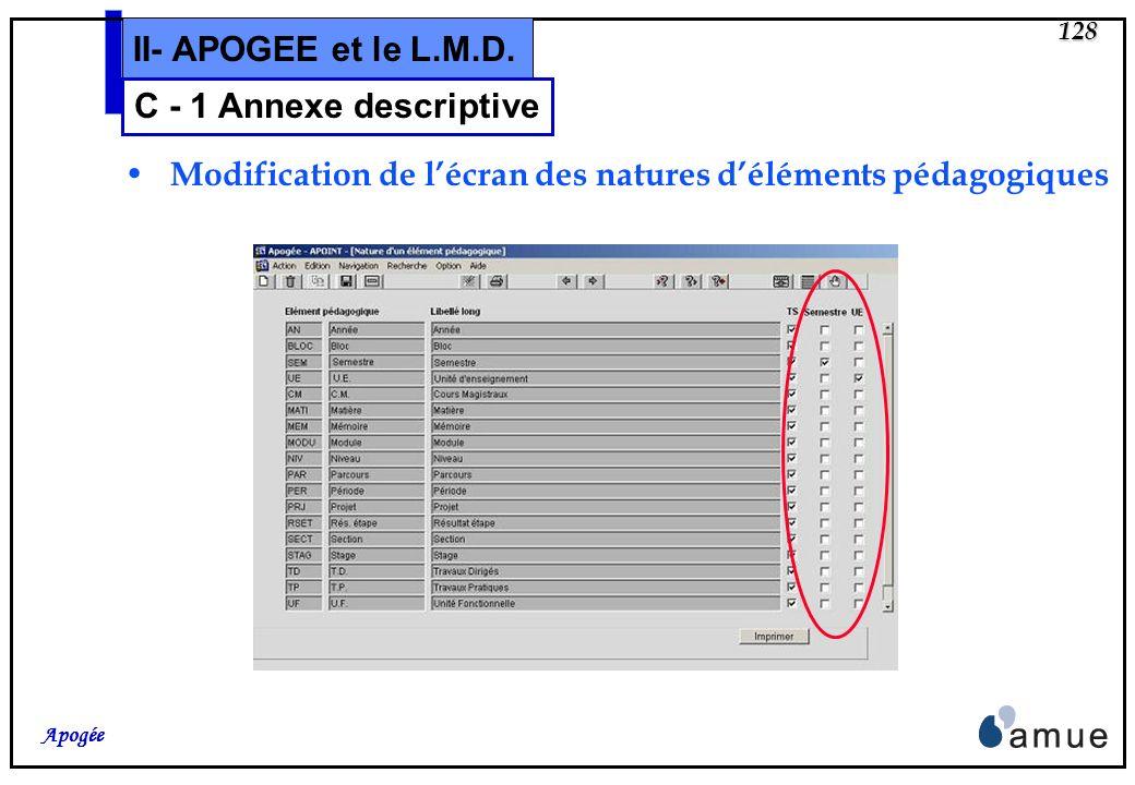 127 Apogée II- APOGEE et le L.M.D. Création de lécran des signataires de lannexe 7.2. Signature : C - 1 Annexe descriptive